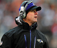 John Harbaugh is under contract with the Ravens through the 2014 season after signing an extension.