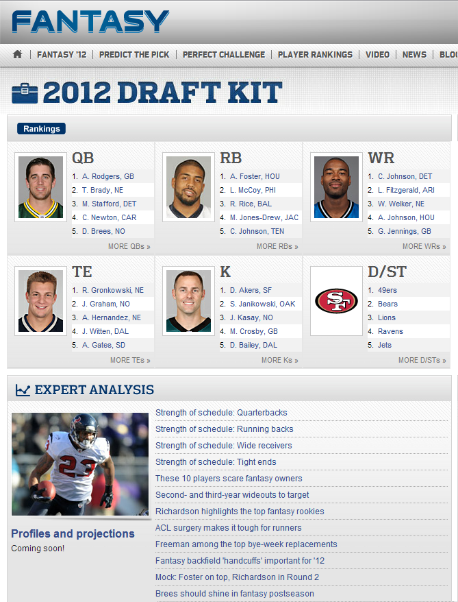 NFL.com Draft Kit