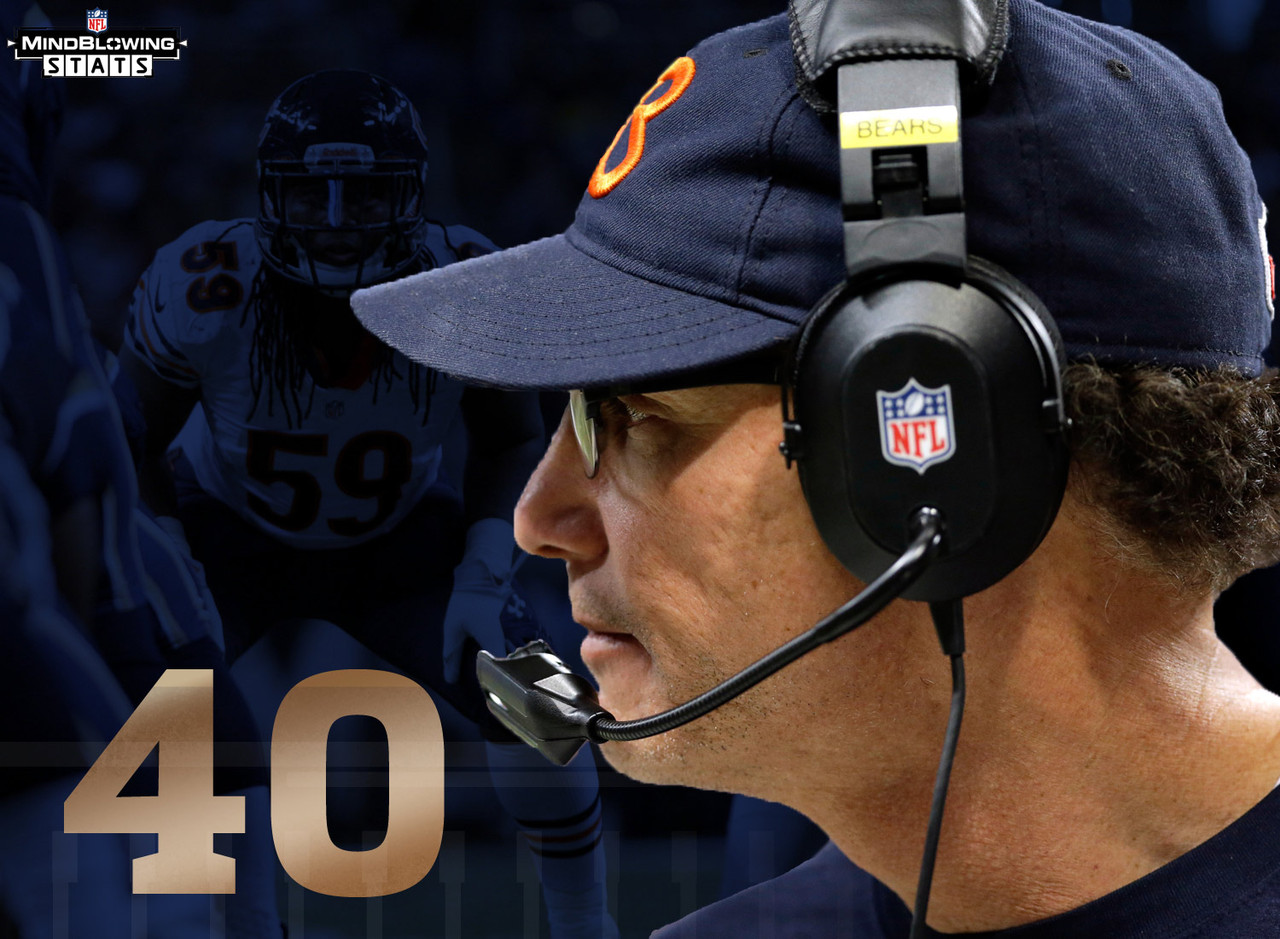 Week 12 at St. Louis marked the Chicago Bears' third game this season allowing 40+ points (0-3 in those games).  During Lovie Smith's nine seasons as head coach, the Bears allowed 40+ points in a game a total of four times.