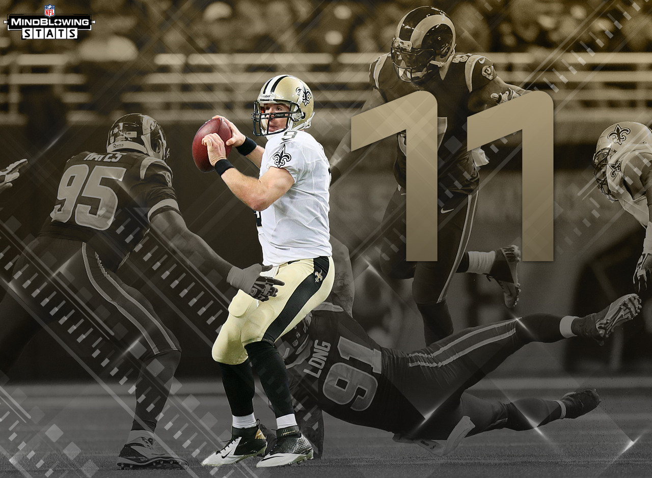 Drew Brees has thrown fewer than half as many TDs on the road (11) than at home (23) this season. He also has more than twice as many INTs on the road (7) as he has at home (3). Brees' five lowest passer ratings this season have come on the road, where his cumulative passer rating (86.3) is 36.2 points lower than it is at home (122.5).