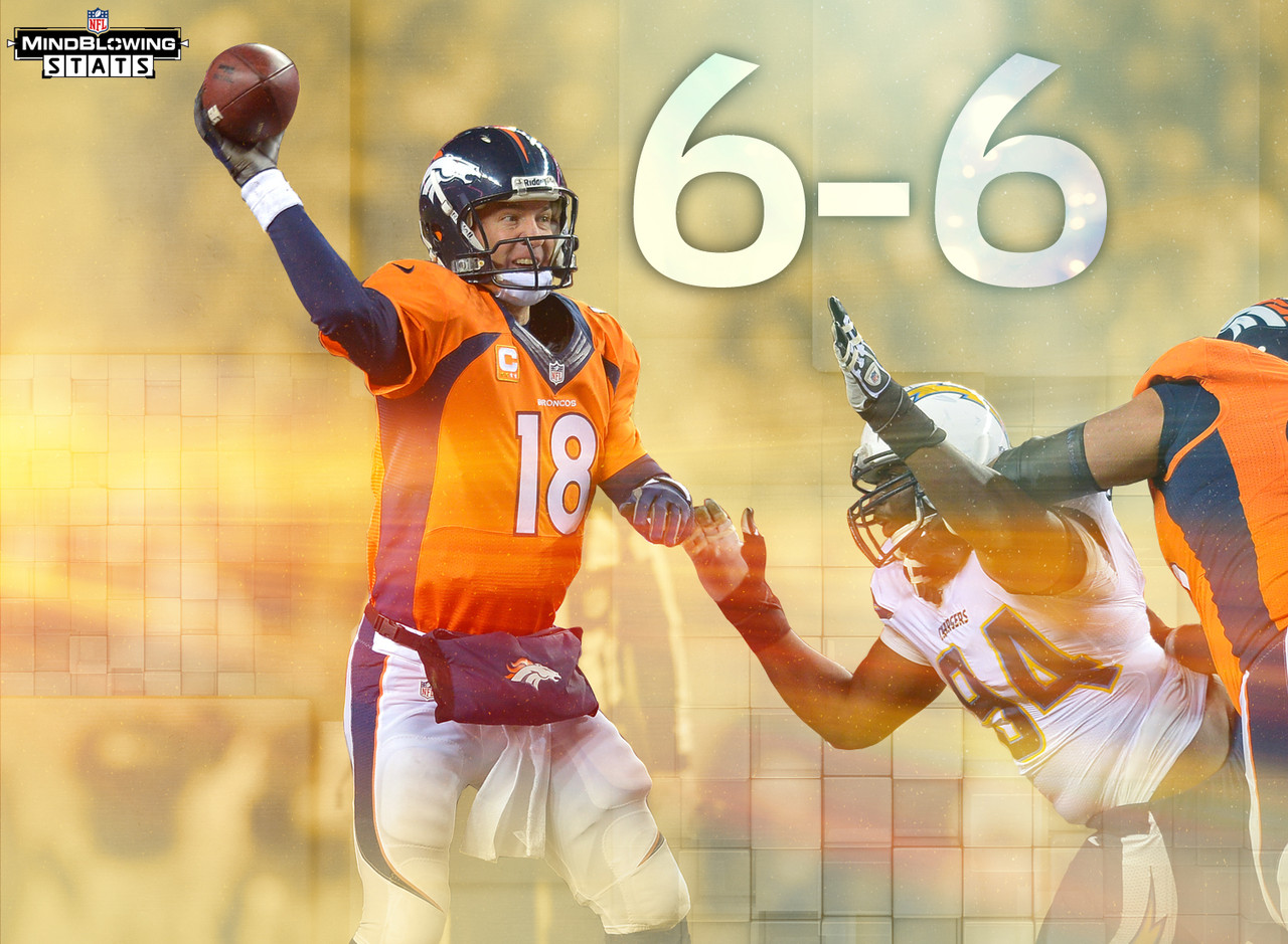 Mind Blowing Stats For Week 8 Of The 2014 Season Nfl Com