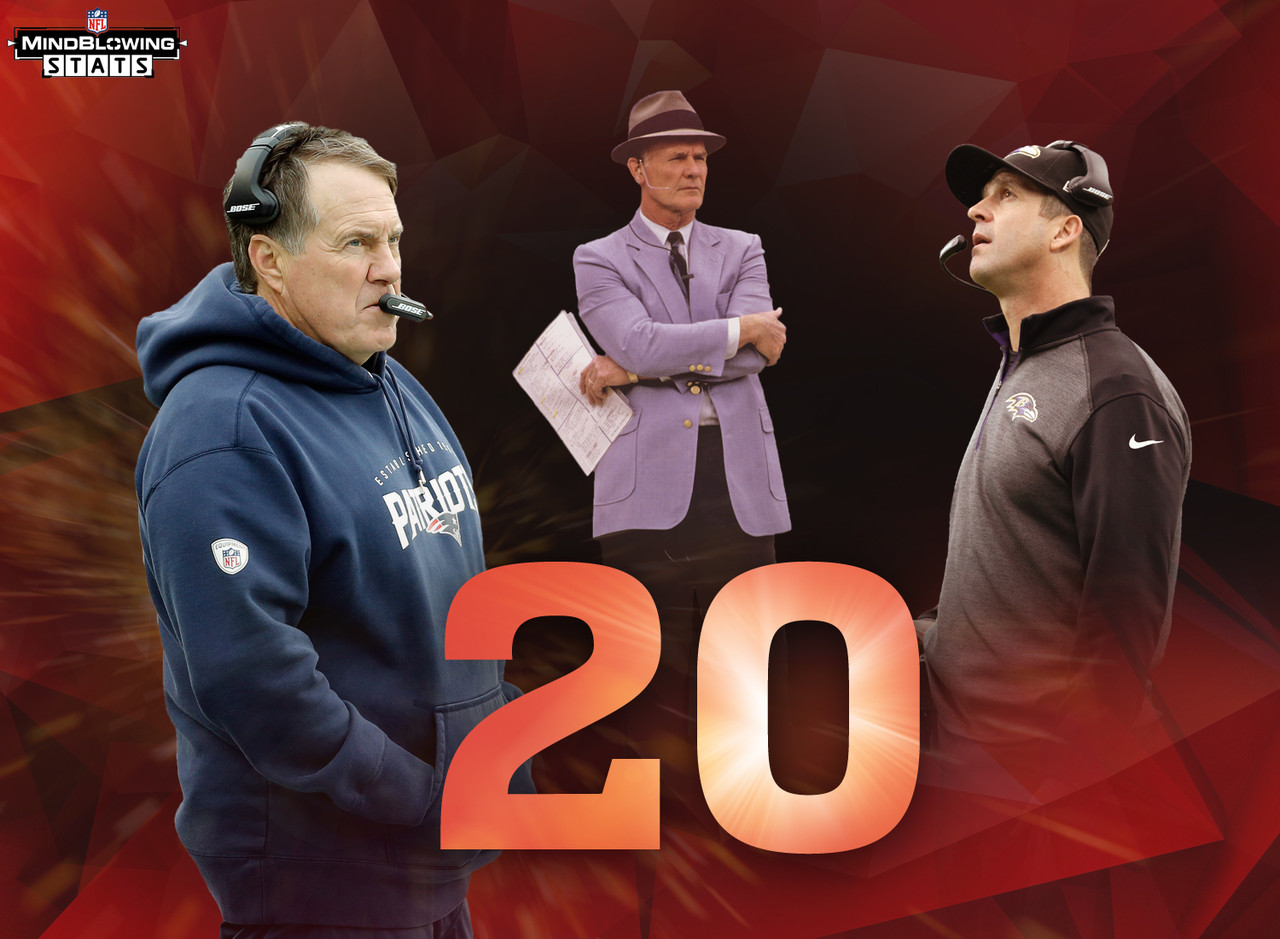 With a Patriots win, Bill Belichick would have his 20th postseason victory, matching Tom Landry for most wins by a head coach in playoff history. This is the only the ninth postseason matchup in NFL history between head coaches with 10-plus postseason wins. Bill Belichick is 19-9 in his playoff career as head coach, while John Harbaugh is 10-4.