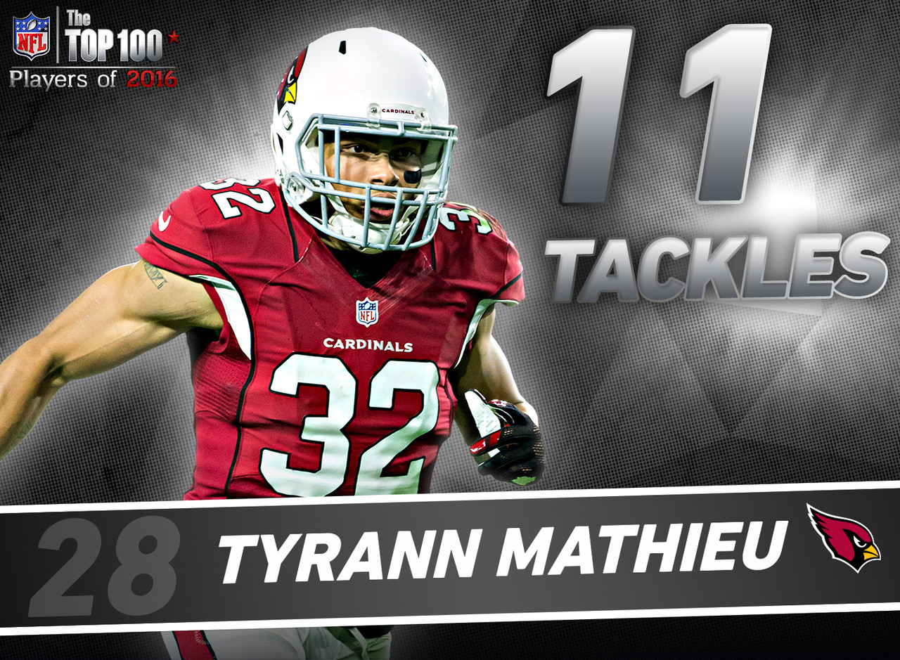 mind blowing stats for the top 100 players of 2016 30 21 com 28 tyrann mathieu s arizona cardinals