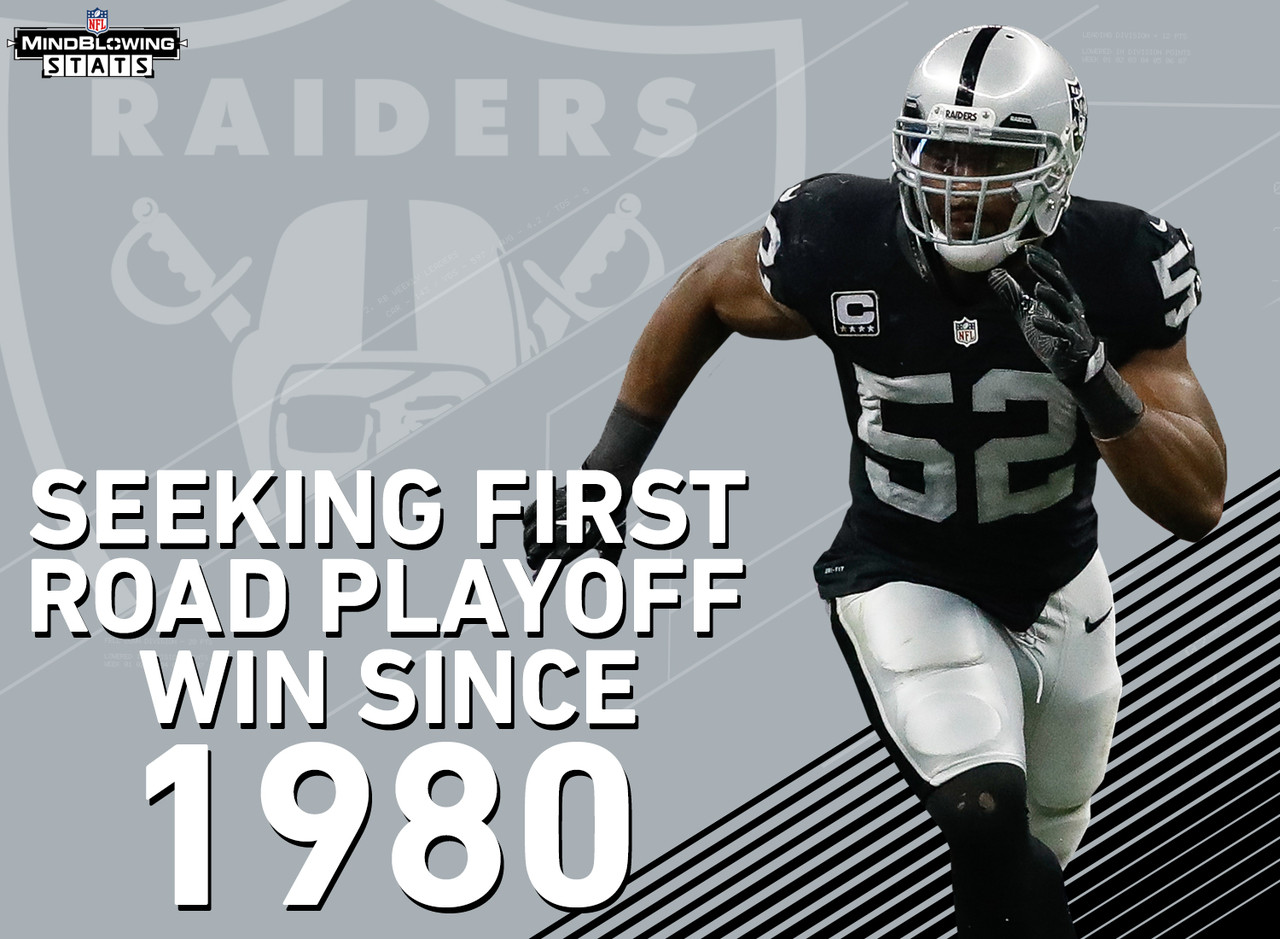 The Raiders are looking to win their first road playoff game since 1980, when they won twice away from Oakland on their way to winning Super Bowl XV. They have lost their last 5 road playoff games, and will be facing a Texans team that is 7-1 at home this season, tied for the best record in the NFL with the Cowboys, Giants and Seahawks.