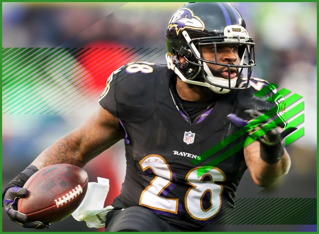 The Ravens backfield was shaping up to be a crowded mess with West, Kenneth Dixon and Danny Woodhead all slated to split snaps this season. But with Dixon set to undergo season-ending knee surgery, things have cleared up a little bit -- mostly in West's favor as a between-the-tackles runner. Yes, the team did sign Bobby Rainey but until further notice, he doesn't appear to be a big threat to West.