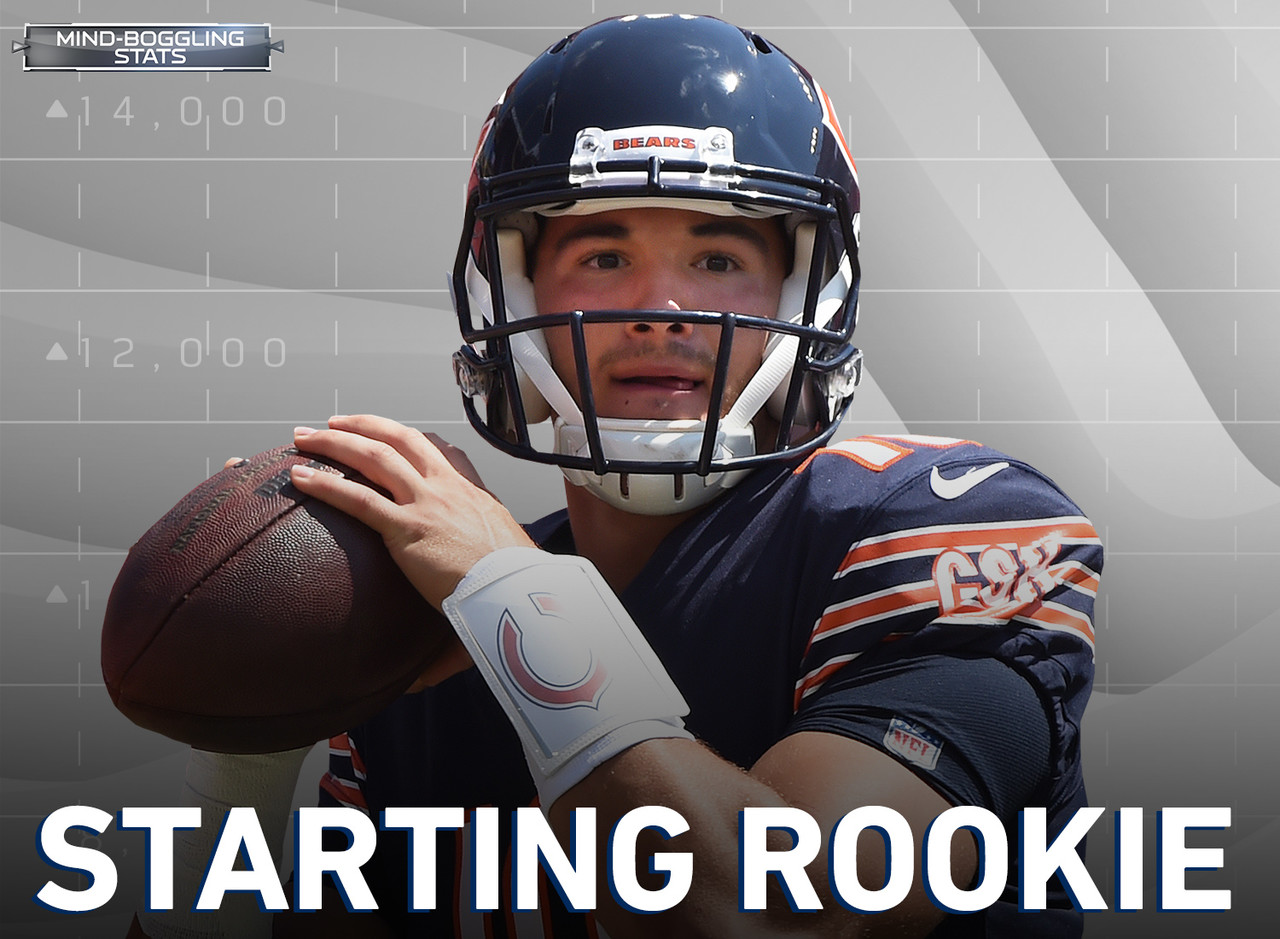 When Mitchell Trubisky takes the field on Monday, it will mark 4,299 days since the Bears last started a rookie QB in a game (Kyle Orton on January 1, 2006, also against the Vikings). Only two rookie QBs have faced Mike Zimmer's Vikings, and both earned victories. However, neither Carson Wentz nor Dak Prescott had even 150 passing yards in the game.