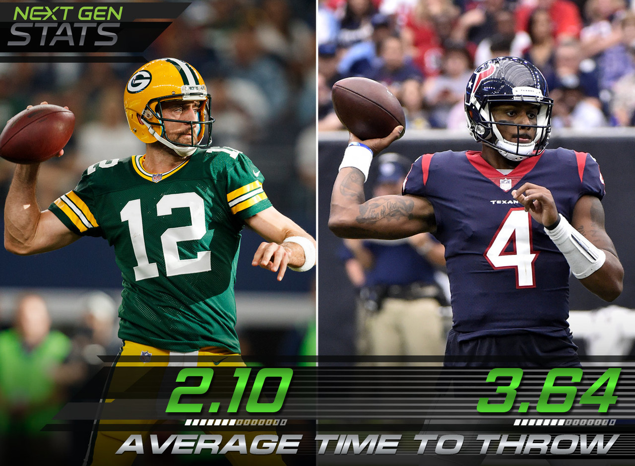 For the first time in Next Gen Stats history, Packers quarterback Aaron Rodgers had the fastest time to throw for the week meanwhile Texans quarterback Deshaun Watson trailed behind as the slowest average this week.