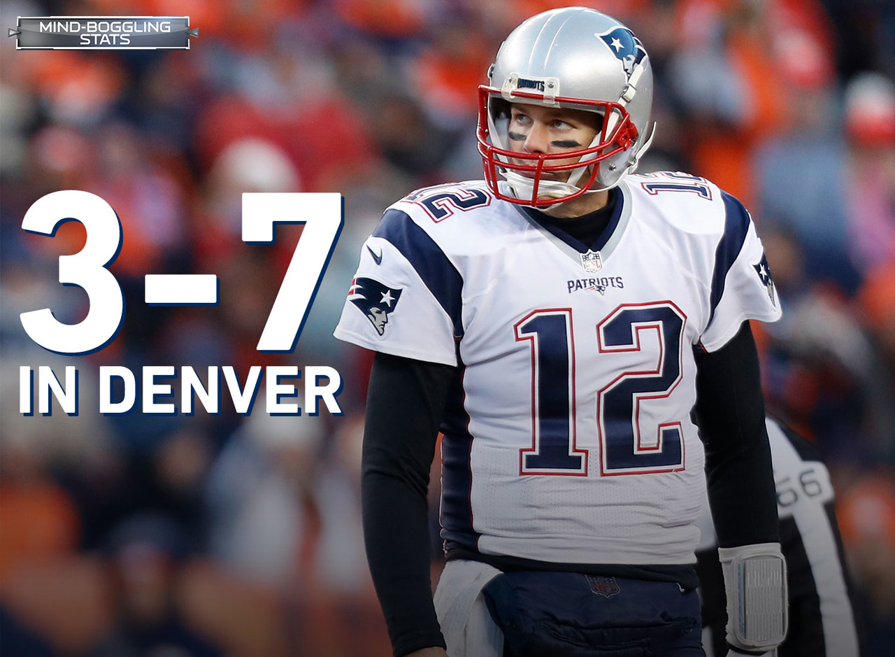 If only every game were played in Denver, the rest of the NFL might stand a chance against Tom Brady. Brady is 3-7 in Denver (including playoffs) for a .300 winning percentage that is his worst in any city (min. 2 starts). In all other games, his winning percentage is .790 (211-56).