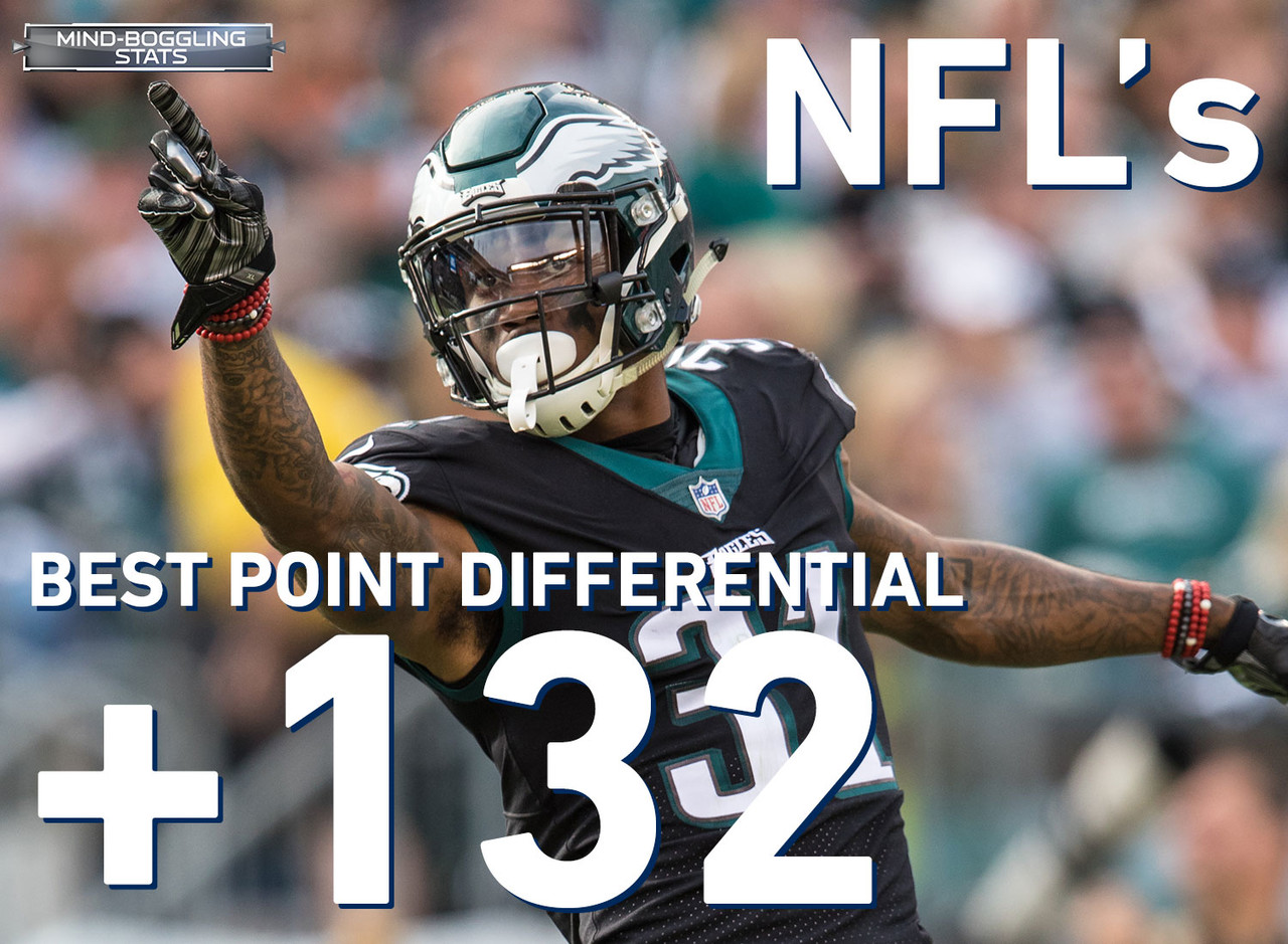 The Eagles lead all NFL teams in wins (9), points per game (32.0), and have the league's best point differential (+132) this season.