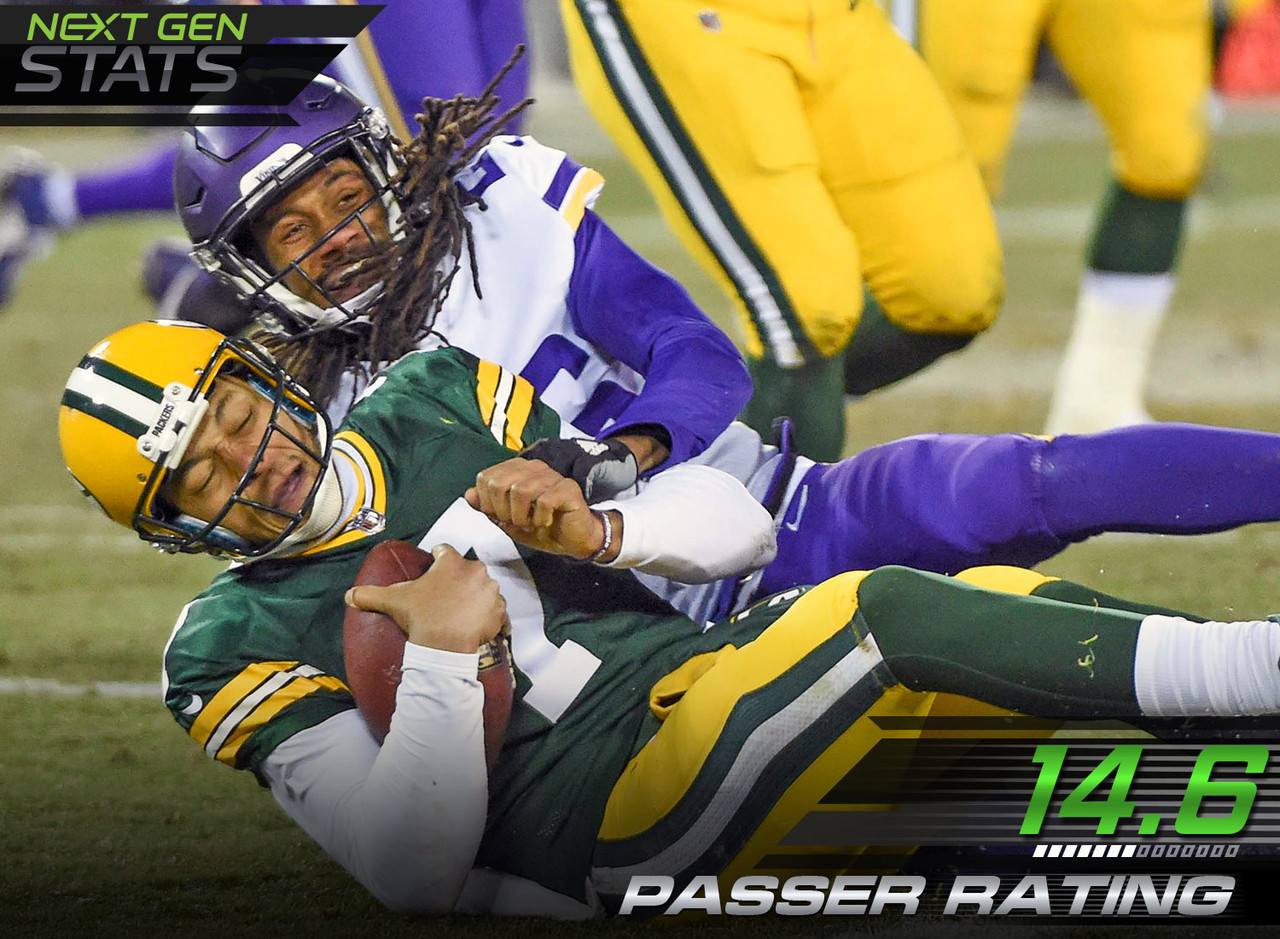 The Vikings continue to be the best team in the league when blitzing this season, as they held Packers quarterback Brett Hundley to a passer rating of 14.6 in Saturday�s contest when rushing 5 or more.