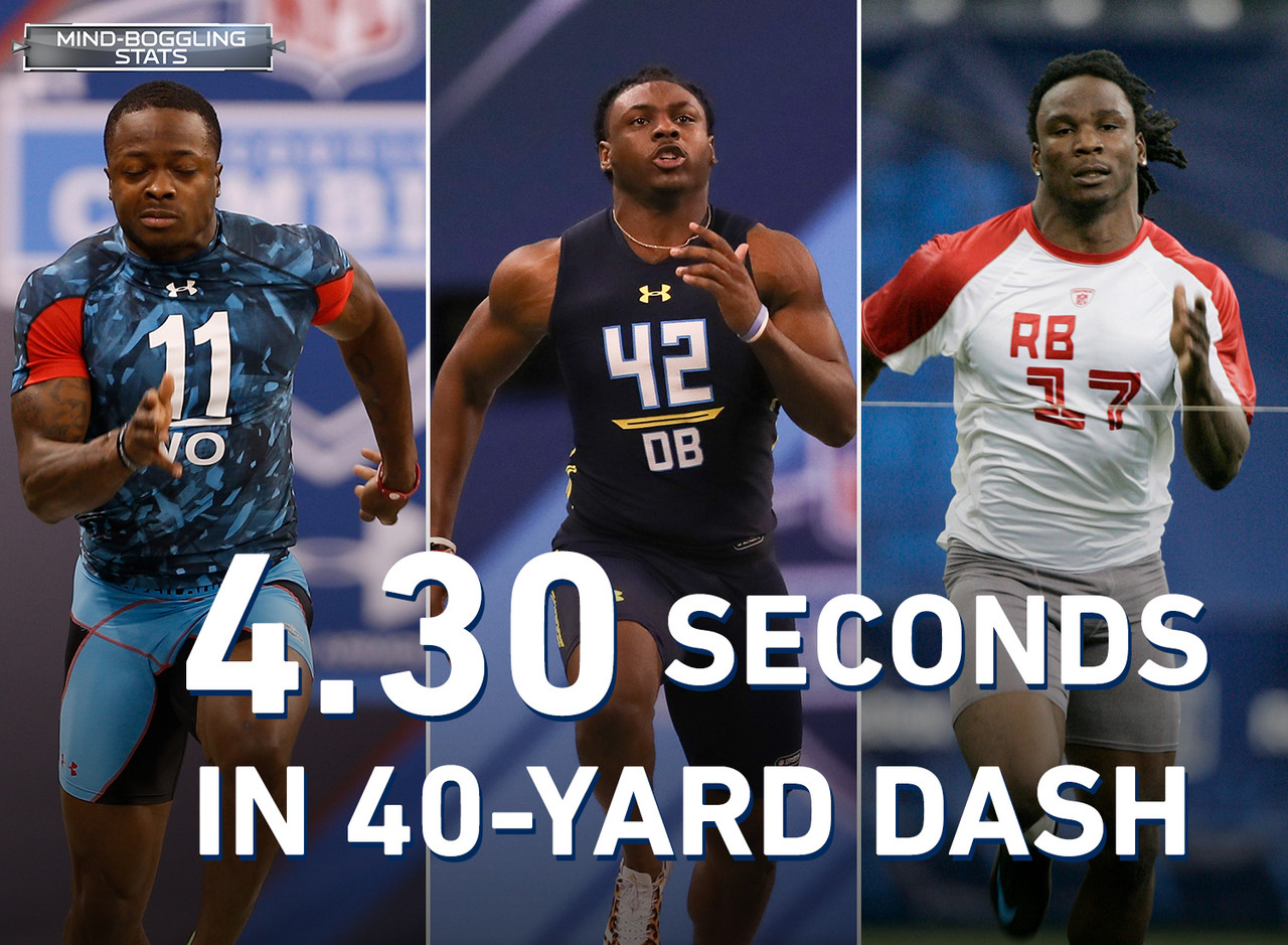 Since 2003, 11 players have run sub-4.30 seconds in the 40-yard dash: six wide receivers (John Ross, Jerome Mathis, Marquise Goodwin, Tyrone Calico, J.J. Nelson and Jacoby Ford), three cornerbacks (Stanford Routt, Jalen Myrick and Fabian Washington), and two running backs (Chris Johnson and Dri Archer). At the 2017 Combine, John Ross (4.22) broke the 40-yard dash record set by Chris Johnson (4.24) at the 2008 Combine.