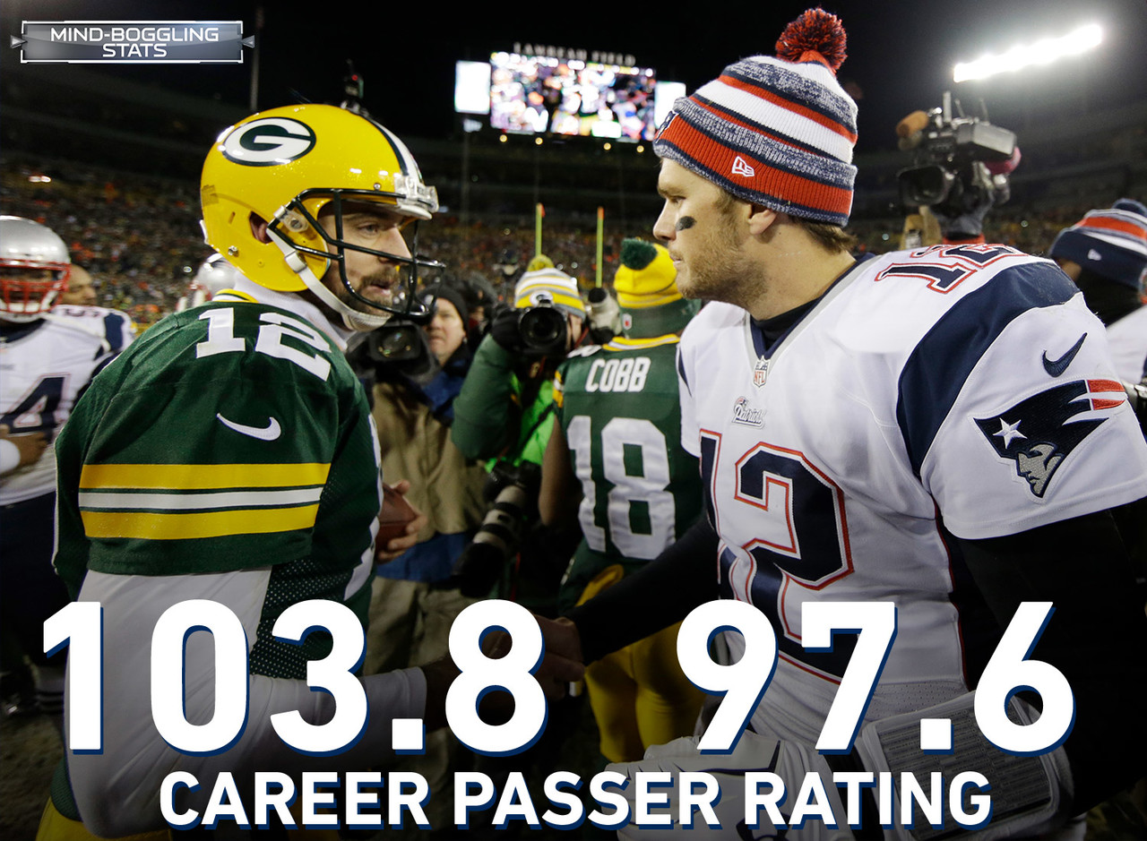 Tom Brady and Aaron Rodgers have only met once before when the Packers defeated the Patriots 26-21 in Green Bay (Week 13, 2014). Rodgers threw for 368 yards, two touchdowns and had a 112.6 passer rating. Brady threw for 245 yards, two touchdowns and had a 102.7 passer rating. Aaron Rodgers and Tom Brady hold two of the three highest career passer ratings in NFL history at 103.8 (1st) and 97.6 (3rd), respectively. The two elite quarterbacks will square off once again on Week 9 at Gillette Stadium.