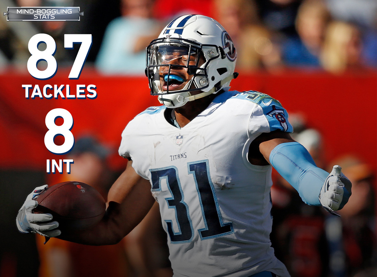 After not recording a single interception during his rookie season (2016), Byard tied Darius Slay for the most interceptions (8) in the NFL in 2017. Byard also had three games with multiple interceptions in 2017, which was the most in the NFL. <br><br> Byard finished with 87 tackles and eight interceptions in 2017, becoming the first player since Champ Bailey in 2006 (86 tackles, 10 INT) to post those numbers in a single season.
