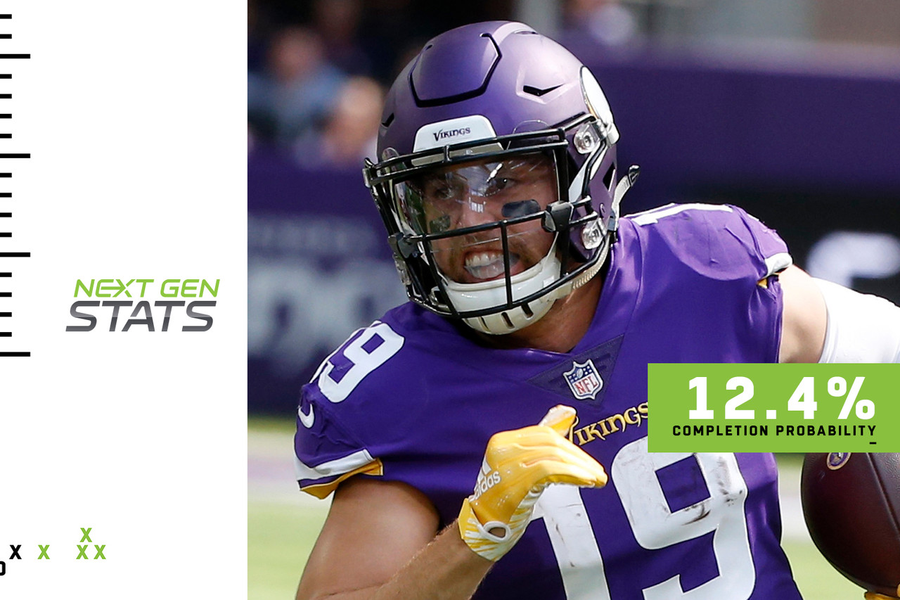 """While Vikings fans were thrilled by <a href=""""http://www.nfl.com/videos/minnesota-vikings/0ap3000000962804/Can-t-Miss-Play-Thielen-catches-incredible-TD-in-crunch-time"""">Adam Thielen's incredible catch between two defenders</a> in Minnesota's eventual tie with Green Bay, the numbers prove it was worth more than just excitement. Thielen's 22-yard touchdown reception was the least likely completion of the 2018 season, per Next Gen Stats' new metric, completion probability. Kirk Cousins' heave to the wideout had a 12.4 percent chance of being completed. The only other play in that ballpark of probability was <a href=""""http://www.nfl.com/videos/baltimore-ravens/0ap3000000961909/Can-t-Miss-Play-John-Brown-catches-TD-in-airtight-coverage"""">Joe Flacco's touchdown pass to John Brown</a> in Week 2, caught with 0.7 yards of separation and Flacco under pressure."""