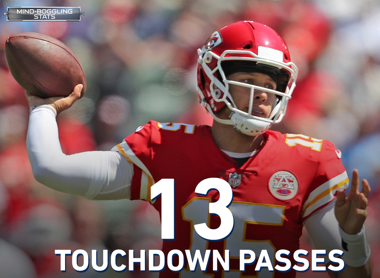 Patrick Mahomes has thrown 13 TD passes through three games this season, the most in the first three games of a season in NFL history.