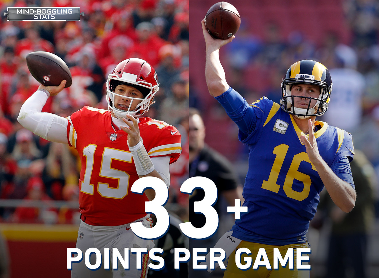 The Chiefs and Rams will be the 11th meeting in NFL history to feature two teams each averaging 33.0+ PPG entering the game (Week 4 or later), and it will be the first such game in Week 10 or later. The teams' combined 68.8 PPG is the most combined PPG by opponents entering a game in Week 10 or later in the Super Bowl era.
