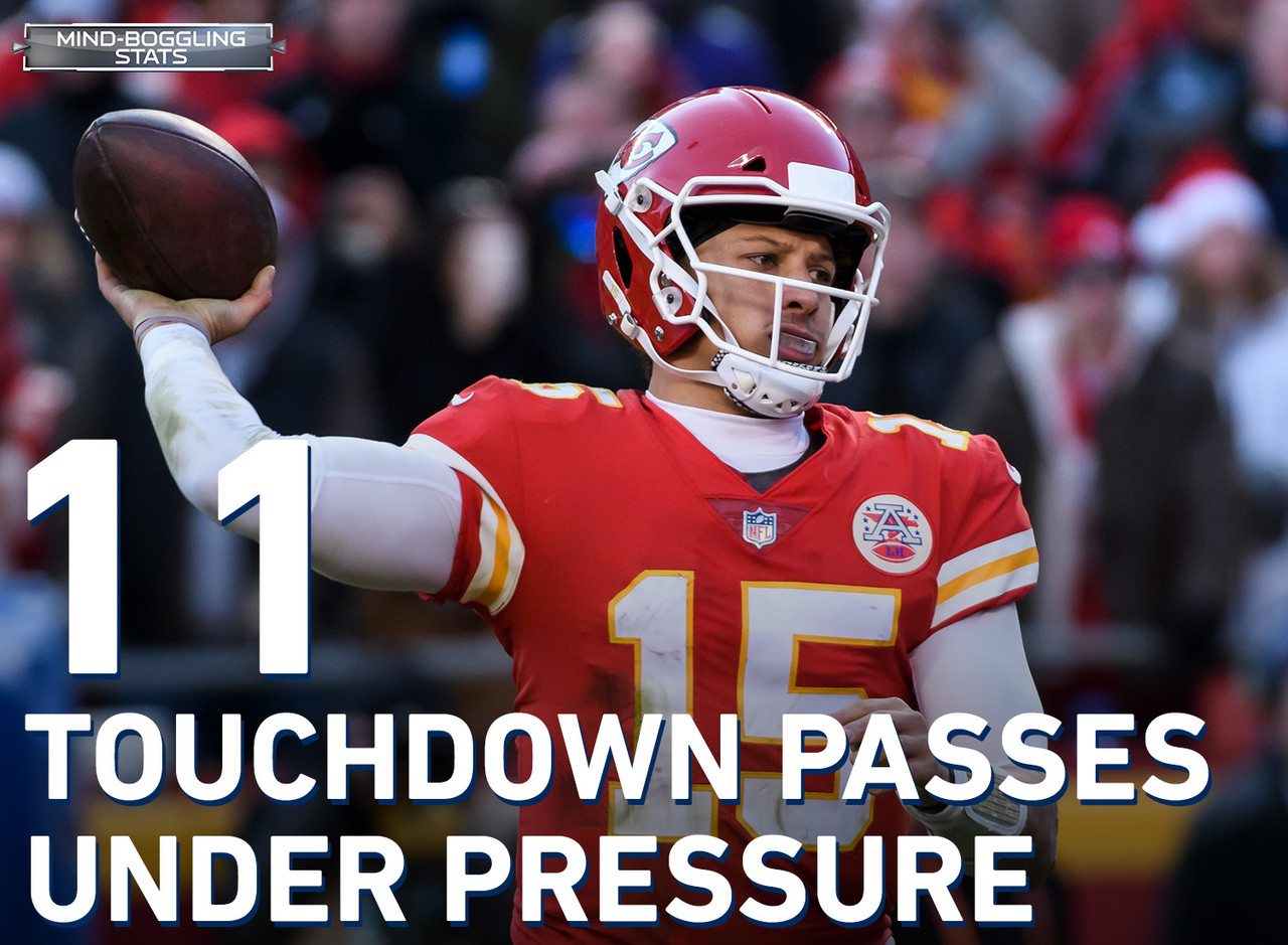 Patrick Mahomes leads the NFL with 11 touchdown passes when under pressure this year. His 7.9 yards per attempt under pressure ranks fourth in the league. Mahomes will be chased by Melvin Ingram and Joey Bosa on Thursday night. Bosa has 4.0 sacks in the four games he has played since returning in Week 11. Ingram doesn't have a sack in any of those games, his longest streak without a sack this season.