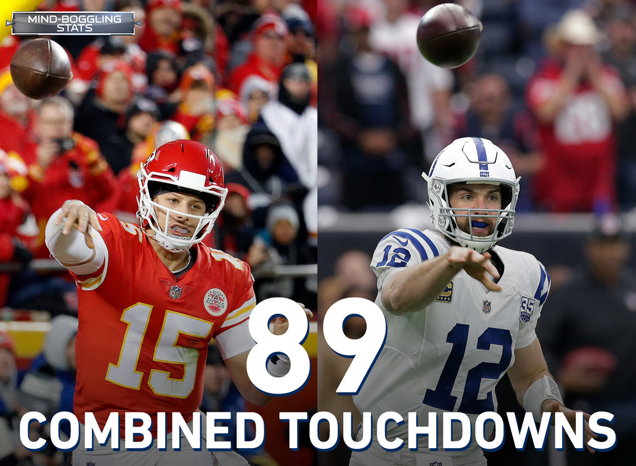 Patrick Mahomes (50) and Andrew Luck (39) have combined for the most regular-season passing TDs (89) among any opposing quarterbacks in a playoff game in NFL history. Mahomes and Luck will pass Peyton Manning/Philip Rivers (87) in the 2013 Divisional Round and Drew Brees/Matthew Stafford (87) in the 2011 Wild Card.