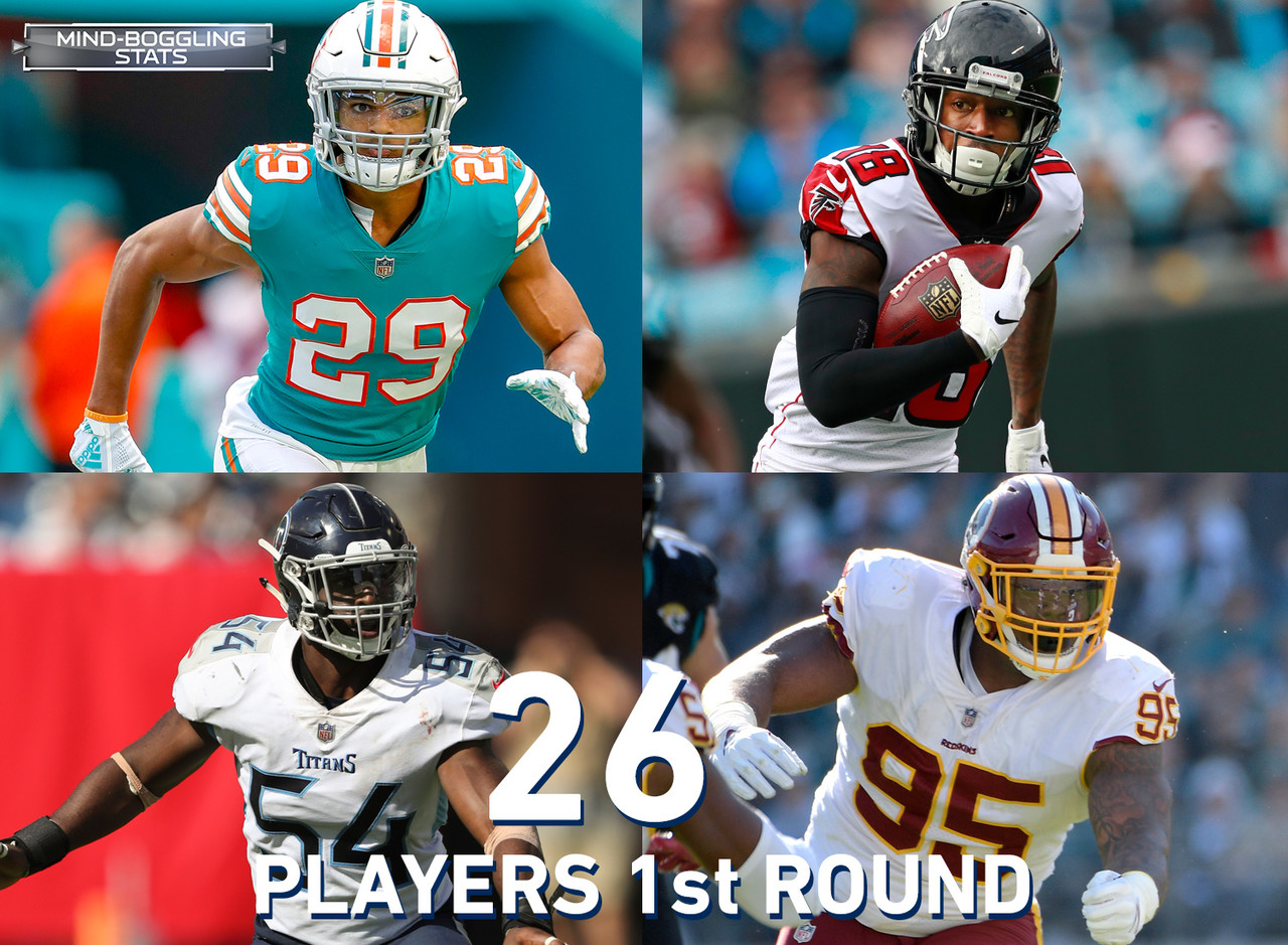 Alabama has had 26 players selected in the first round since 2008 (start of the Nick Saban era), 10 more than any other school in that span.  2018 had four first-round picks alone: Minkah Fitzpatrick, Miami Dolphins; Da'Ron Payne, Washington Redskins; Rashaan Evans, Tennessee Titans; and Calvin Ridley, Atlanta Falcons.