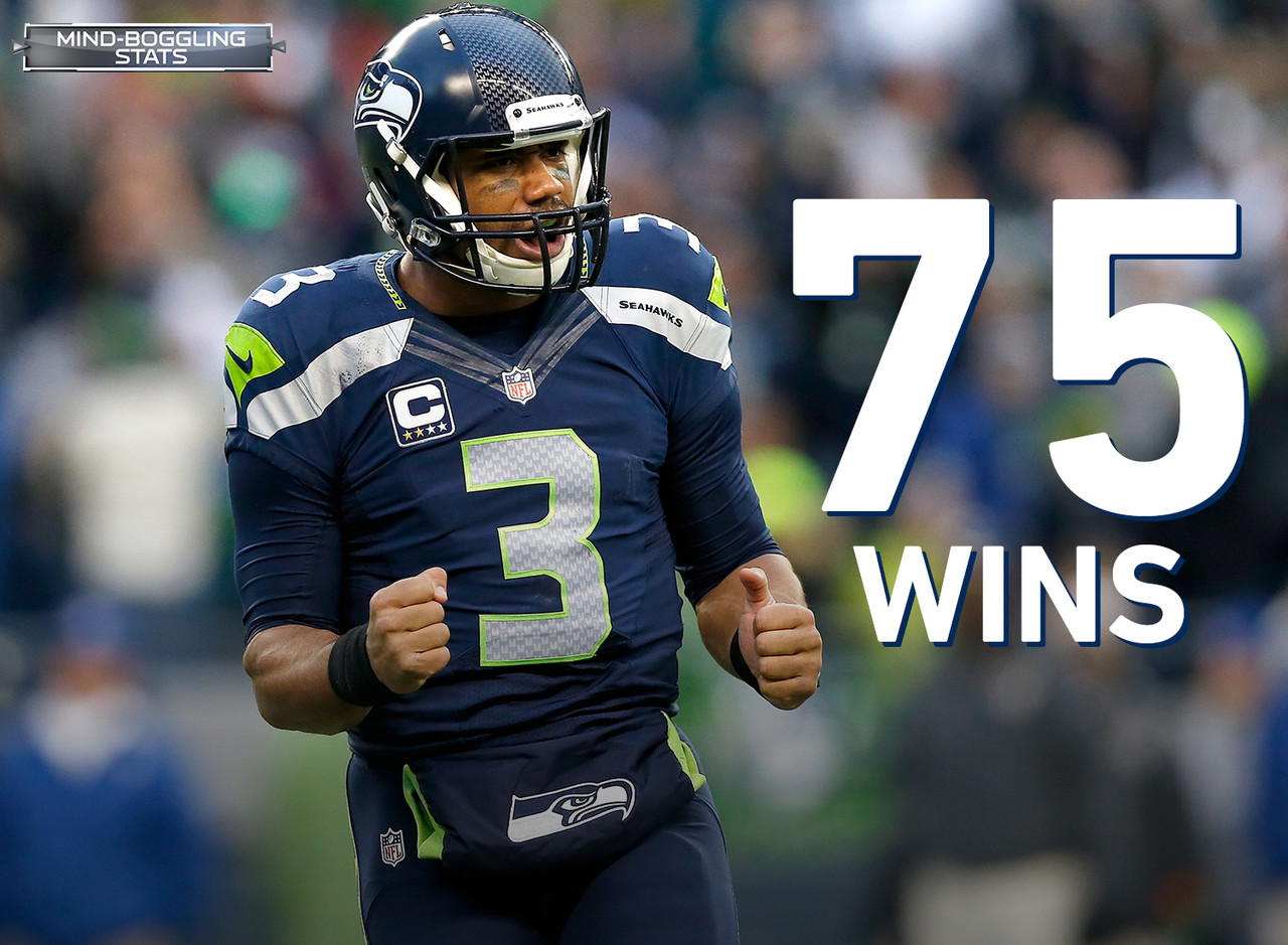 Russell Wilson has the most wins by a quarterback in his first seven seasons in NFL history. Wilson is one of five quarterbacks with 75 or more wins in any seven-season span of a career. Tom Brady is the only player who has managed to do this twice.
