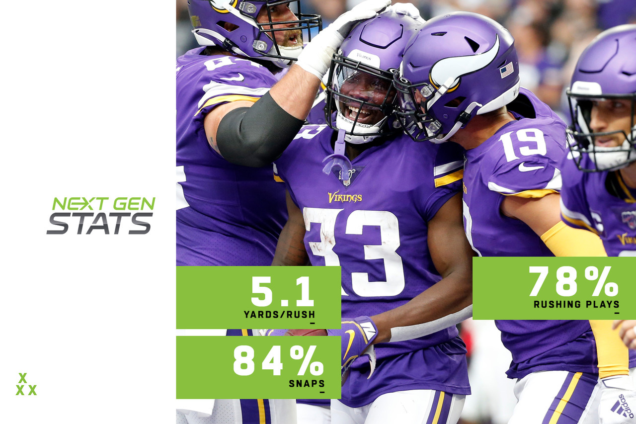The Vikings' offense is taking on the personality of defensive-minded head coach Mike Zimmer, who insisted that his team pound the rock coming into the 2019 season. Offensive coordinator Kevin Stefanski took over in Week 15 last season, and began the transition to a more run-oriented offense over the last few weeks of 2018. The transformation was on full display in Week 1 vs. Atlanta, as the Minnesota offense aligned under center on 41 of their 49 offensive plays (83.7 percent) and ran 78.0 percent of the time when under center (32 of 41 plays). Despite this extreme rushing tendency, the Vikings averaged 5.1 yards per rush from under center in Week 1. Even when they aligned in shotgun, the Vikes ran 75.0 percent of the time (6 of 8 plays). Look for Minnesota to continue this ground focus in Week 2 against a Green Bay defense that allowed 3.1 yards per rush to the Bears in Week 1.