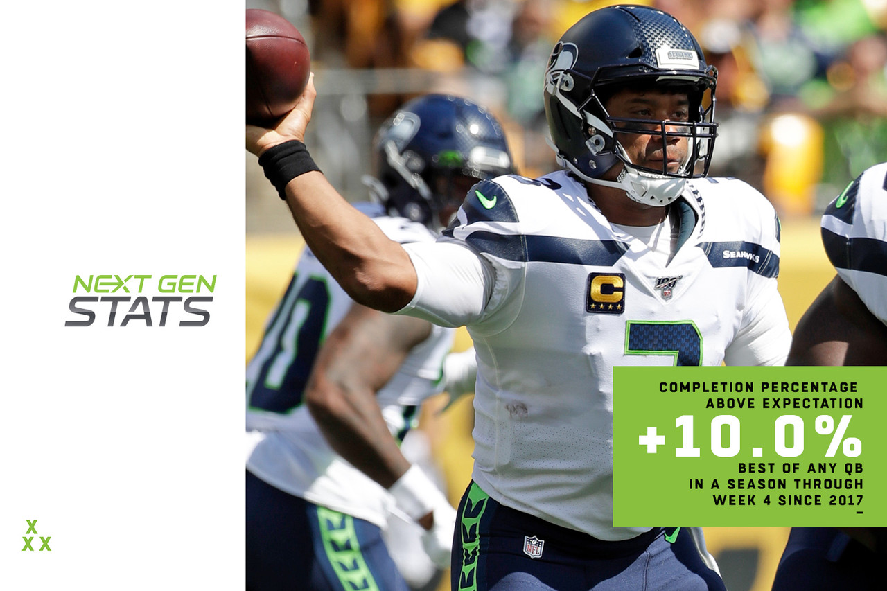 """Russell Wilson has been defying expectations his entire career, and he has taken his accuracy to a new level this season. Wilson has completed 72.9% of his passes (highest in the NFL), but has only been <a href=""""http://www.nfl.com/news/story/0ap3000000964655/article/next-gen-stats-introduction-to-completion-probability"""">expected to complete</a> 62.9% (eighth-lowest). That +10.0% completion percentage above expectation is the best mark through Week 4 of any QB in the past three seasons. Outperforming expectation isn't new for Wilson, who is the only QB to rank in the top three of completion percentage above expectation in each of the past three seasons. Wilson is especially accurate on deep passes. Wilson has completed 42.4% of his deep balls since 2016, while only being expected to complete 31.3% (+11.1%, highest rate of 27 QBs with 100+ deep attempts). This accuracy, paired with volume, has led to Wilson having 728 more yards than any other QB on deep passes since 2016."""