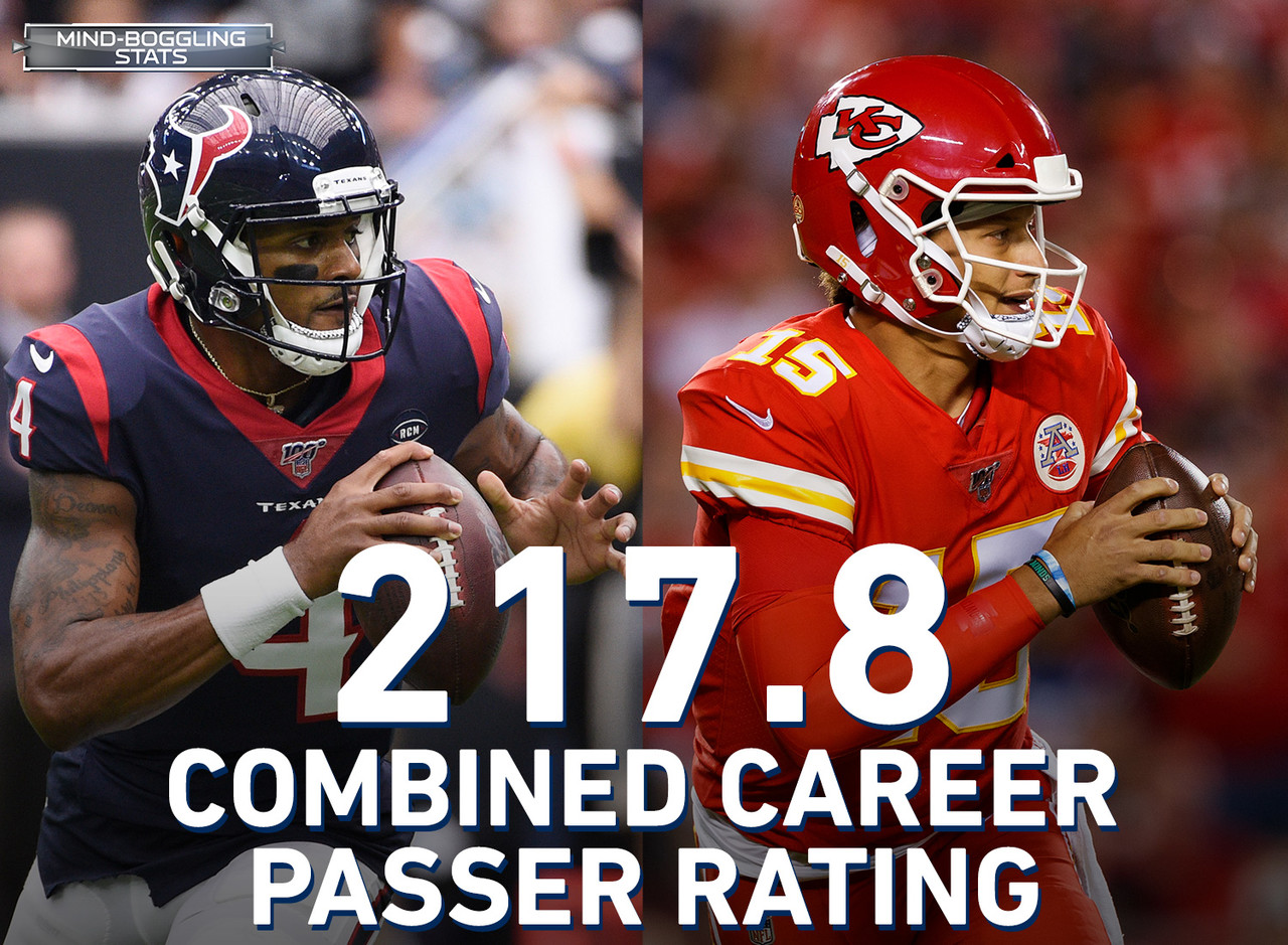 Two of the league's youngest (and biggest) stars at quarterback will face off for the first time as Patrick Mahomes & Deshaun Watson play this Sunday. Just how impressive are these young quarterbacks? Their combined career passer rating of 217.8 will be the highest for quarterbacks who have each played in at least 20 games since 1970. Good news for Mahomes? In three of the four next-highest meetings, the QB with the higher passer rating won ... and Mahomes' career passer rating of 112.4 is seven points higher than Watson's 105.4.