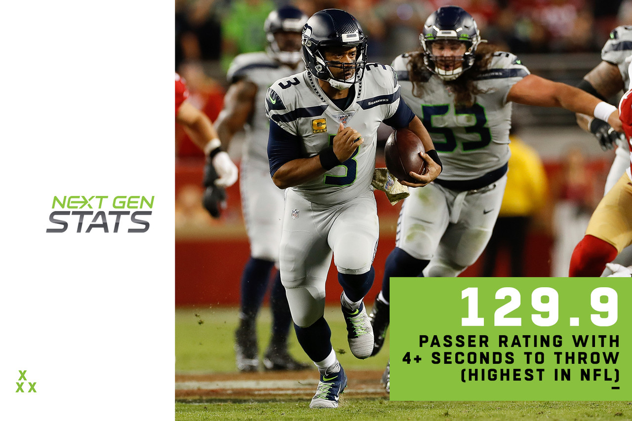 """Russell Wilson has willed the Seahawks to an 8-2 record even though they have <a target=""""_blank"""" href=""""https://twitter.com/KevinColePFF/status/1196885381913952257"""">trailed for over half of their offensive plays in 2019</a>. The most impressive part of Wilson's game has been how well he's performed in high-difficulty situations, especially given his volume in those situations. Wilson has had 15.3% of his passes come on extended plays (4+ seconds to throw), the second-highest rate in the NFL, and he has averaged 9.6 yards per attempt (fourth-most) with a 129.9 passer rating (highest) on those passes. He has been aggressive throwing downfield, passing deep on 15.6% of his attempts (third-highest rate) while completing 16.9% of his deep passes above expectation (highest) for 7 TDs and 0 INTs. Although Wilson has excelled in high-leverage situations, he's also excelled in stable situations, with the highest passer rating (122.4) and second-most yards per attempt (9.2) when not pressured."""