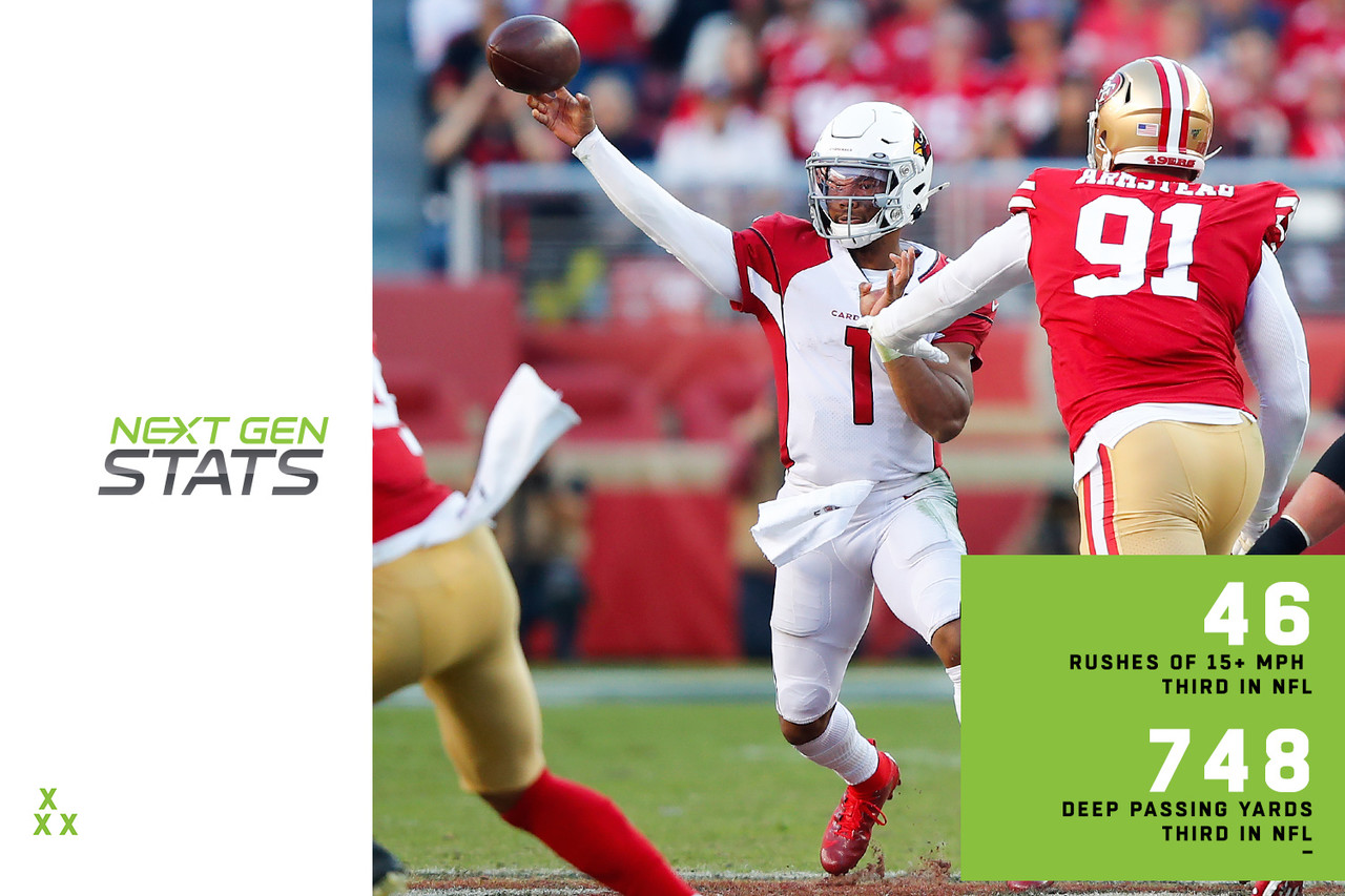 Kyler Murray's rare combination of speed and arm talent has helped the Cardinals' air raid offense become one of the most explosive attacks in the NFL. It was difficult to pick which Next Gen Stat to highlight for Murray, so here's a sampling:<br/><br/>   -- Pressured on 12.6 percent of dropbacks (lowest rate in NFL)<br/> -- Evades pressure on 28.6 percent of dropbacks when hurried (highest in NFL)<br/> -- 748 deep passing yards (third-most in NFL)<br/> -- 46 rushes reaching 15-plus mph (third-most in NFL)<br/> -- 8 dime completions (tied for fifth most in NFL); a dime is a completion of 30-plus air yards into a tight window<br/><br/>   Murray has struggled against the blitz (59.8 passer rating, second-lowest in NFL) and has been sacked 35 times (second-most in NFL), so it hasn't all been pretty.  But the future is looking bright in Arizona with Murray leading the way.