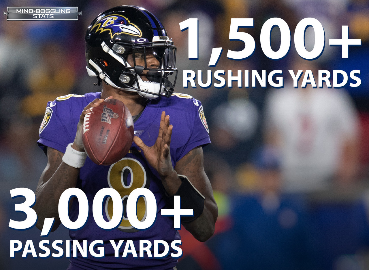 Lamar Jackson is the first player in NFL history with 3,000+ passing yards and 1,500+ rushing yards over his first two seasons, and he has more total offensive touchdowns (30) than 22 NFL teams in 2019. At this rate, the 22-year-old Jackson has a chance to become the youngest quarterback to win NFL MVP (Hall of Fame RB Jim Brown is the only player to win MVP in his age-21 season).