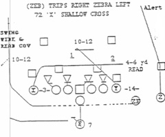 In a no-huddle attack, calls for plays like the one diagrammed above -- which would be called