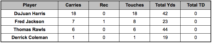Seahawks backfield touches Week 14