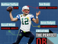 Building the Perfect QB