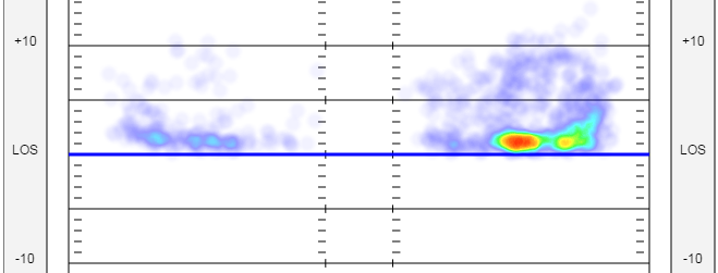 Richard Sherman's alignment heat map from 2015