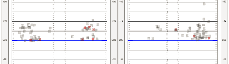 Darrelle Revis Week 1 (left) and Week 2 (right) alignment