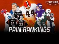 Pain Rankings: Which NFL fan bases suffer the most?