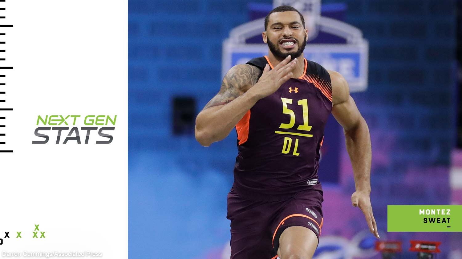 Nfl Scouting Combine Nfl Com Mobile