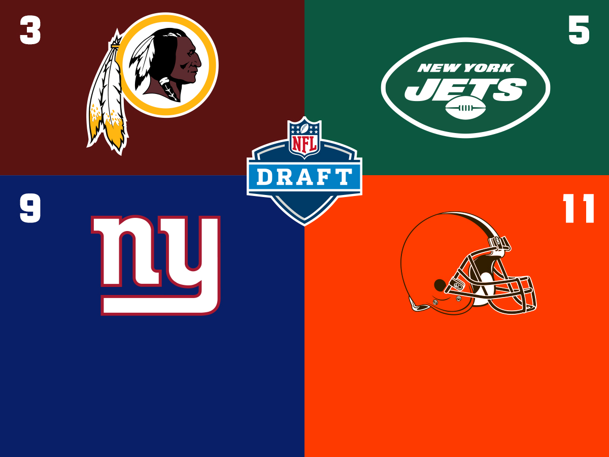 2020 Nfl Schedule.2020 Nfl Draft Order Dolphins No 1 Browns Eagles In Top