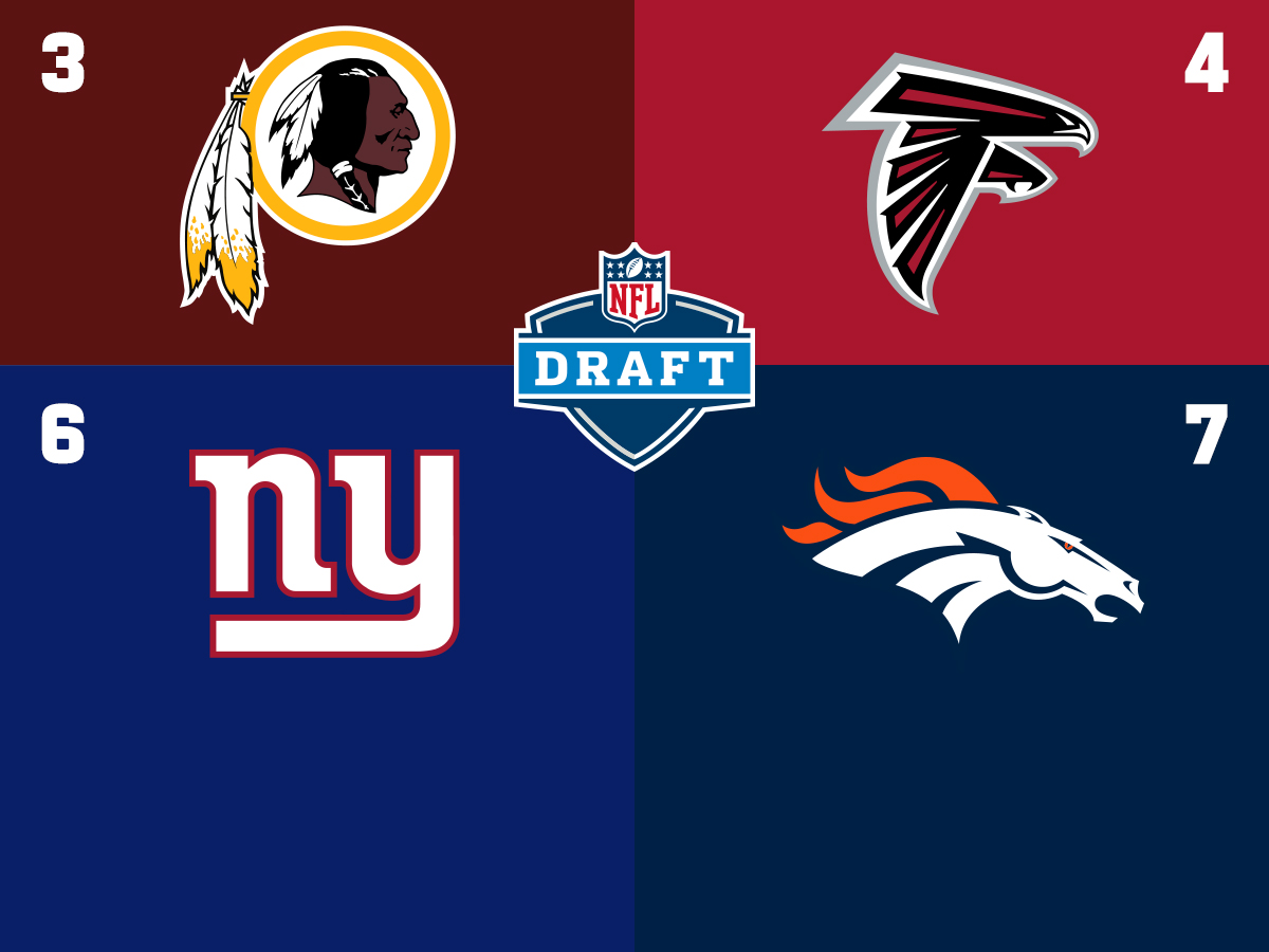 Nfl Draft 2020 >> 2020 Nfl Draft Order Dolphins No 1 At Midseason Giants No