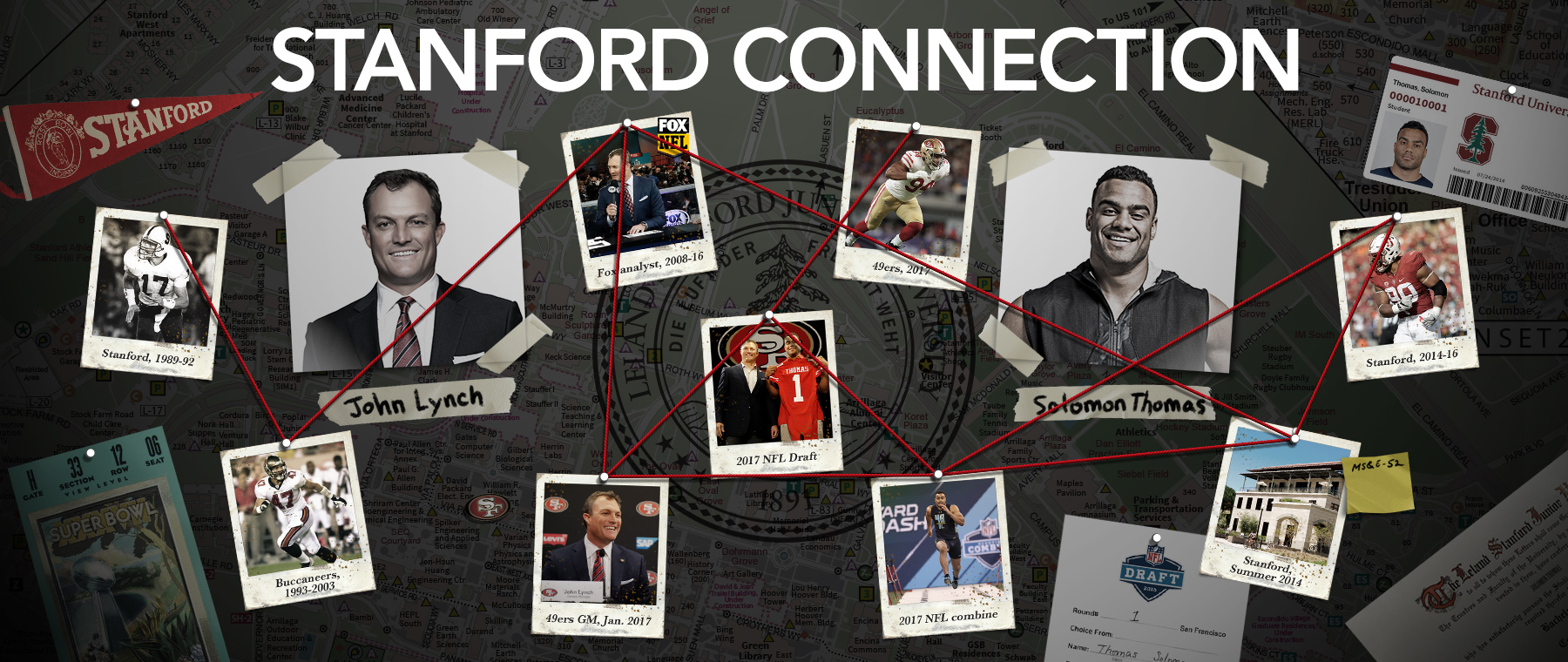 Stanford Connection