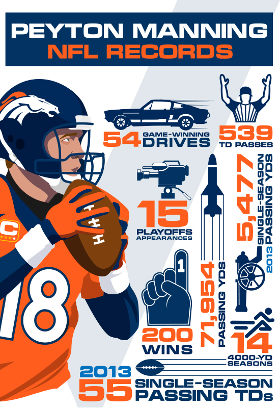 Infographic Ideas infographic nfl : The Manning, The Myth, The Legend | NFL.com