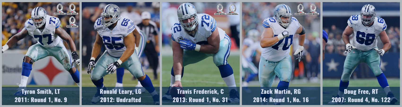 Offensive Lines