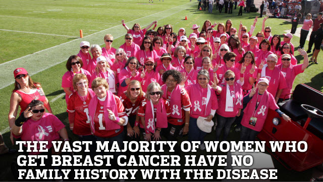 The vast majority of women who get breast cancer have no family history with the disease