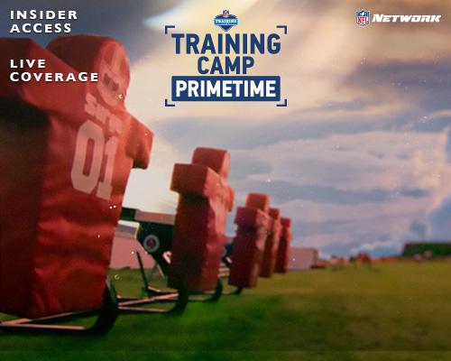 NFL Training Camp 2018