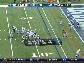 Colts defense, 4th down failed