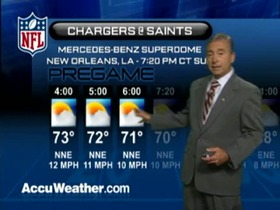 Video - Weather update: Chargers  @ Saints