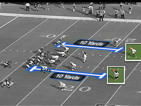 Video - 'Playbook': Chicago Bears vs. Jaguars Jaguars