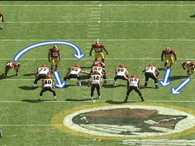 Video - 'Playbook': Vikings vs. Redskins
