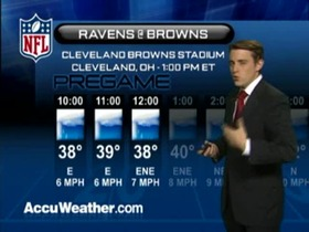 Video - Weather update: Ravens  @ Browns