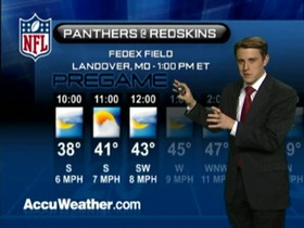 Video - Weather update: Panthers  @ Redskins
